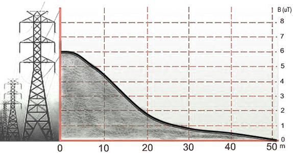 variacion_campo_magnetico
